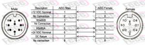 کابل کنترل 5pin) AISG RET)