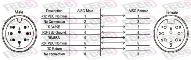 کابل کنترل 6pin) AISG RET)