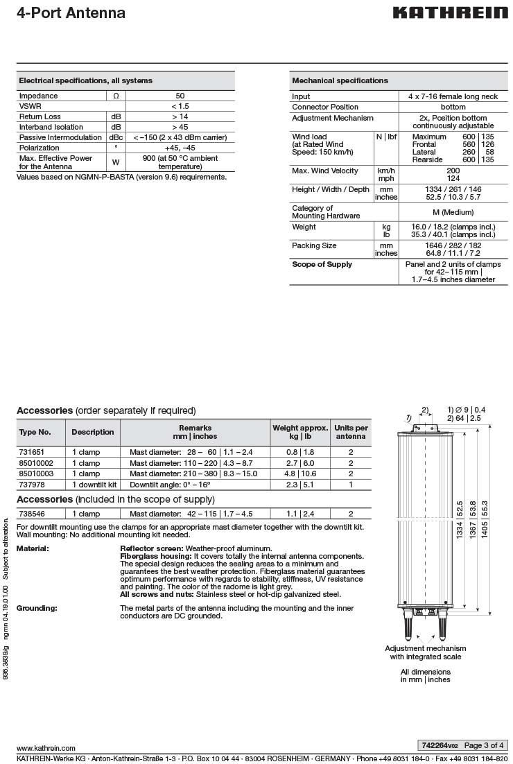آنتن 65 درجه XXPOLE PANEL کاتراین - DBI 14.5/17