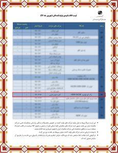 تایید شرکت کارت اعتبار فارس به عنوان شرکت تولیدکننده راک های کم ظرفیت نوری توسط شرکت مخابرات ایران