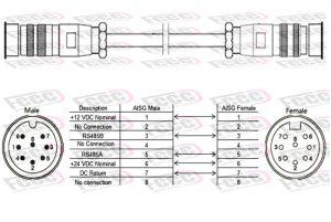کابل کنترل کننده سیستم RET